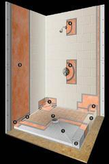 schluter systems kerdi shower membrane system