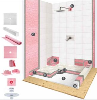 prova shower system